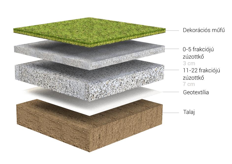 mufu-telepites-retegrend-grassland2